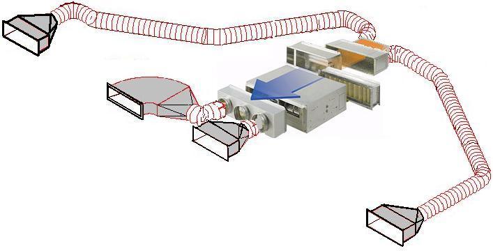 вентиляция помещения на базе канального кондиционера